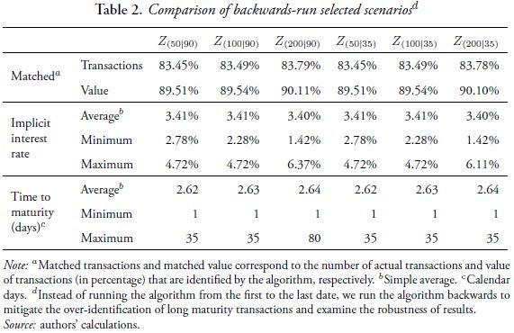 Table 2. Comparison of backwards-run selected scenarios